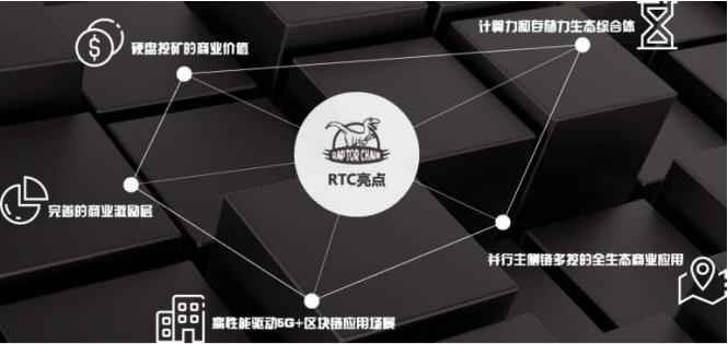 RTC团队打造POC容量证明共识机制的延伸POCU